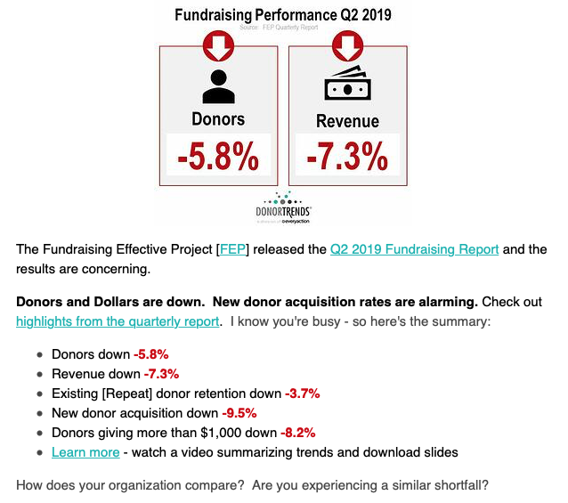 Donor Insight. Fundraising Action